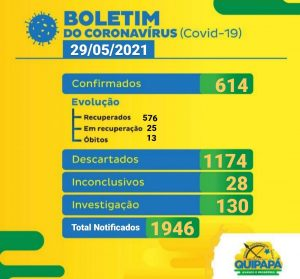 PMQ-BolCovid-29-05-2021